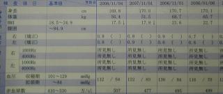 DSC00441体重2007-2008.jpg